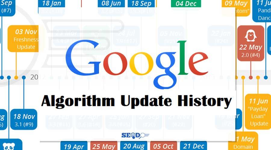 تاریخچه بروزرسانی های الگوریتم گوگل - قسمت اول